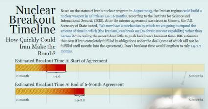 Breakout-Timeline_Screenshot