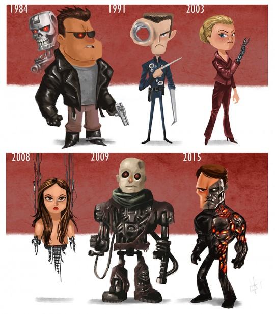 Terminator evolution final_2layer