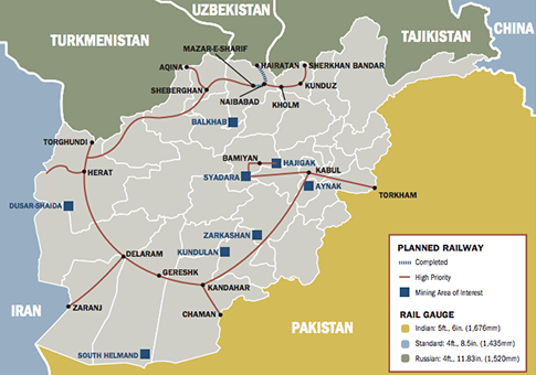 Rail Route / SIGAR Report
