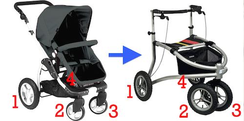 strollerwalker