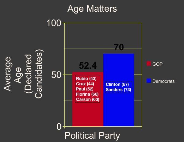 graph (4)