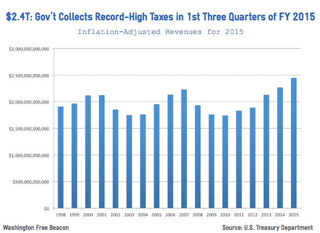 TaxCollectionJune