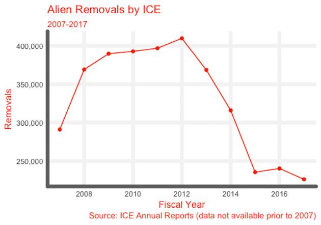 ICE Deportations 07 - 16ICE Deportations 07 - 16