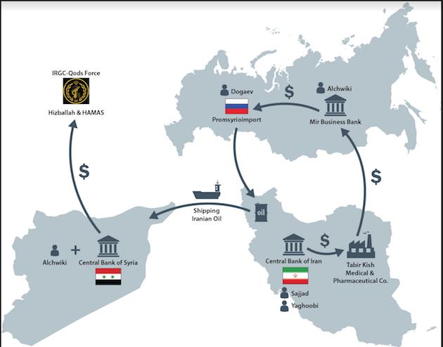 Russia Iran Syria map