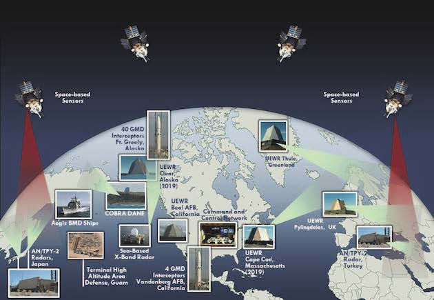 2019-MISSILE-DEFENSE-REVIEW