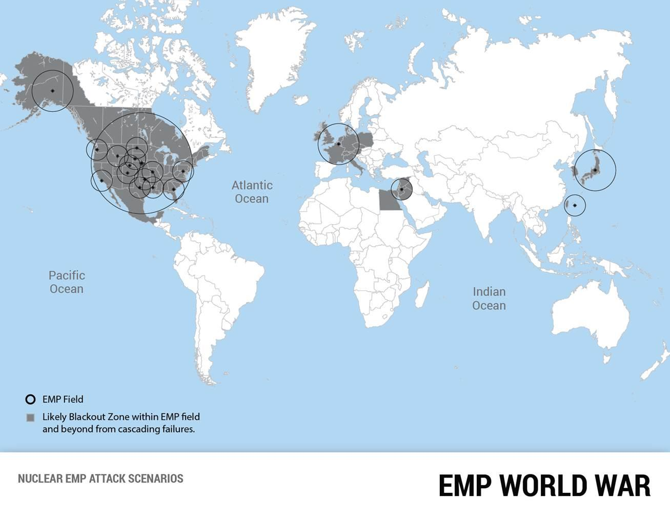 EMP World War