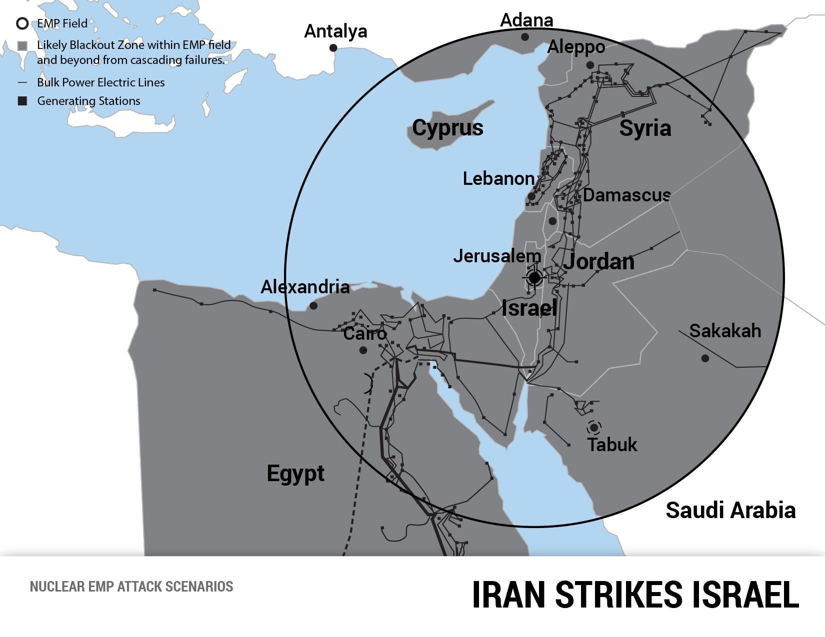IranEMPonIsrael