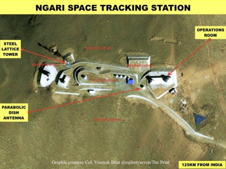 Ngari space track
